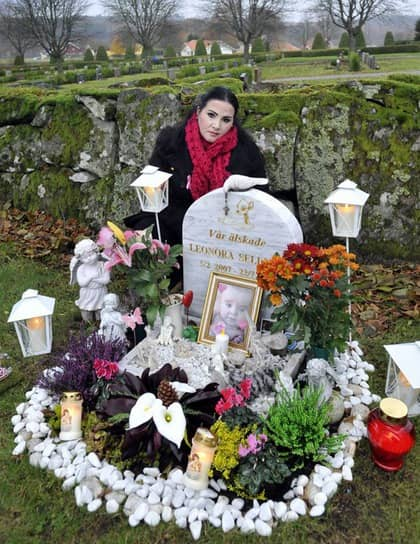 dekoration till gravplats